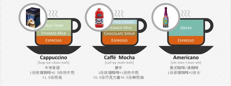 8g 商品类型滤泡咖啡 主要成分100%咖啡豆 商品产地中国 商品含量8g